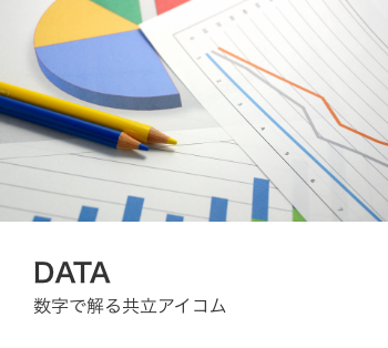 DATA 数字で解る共立アイコム